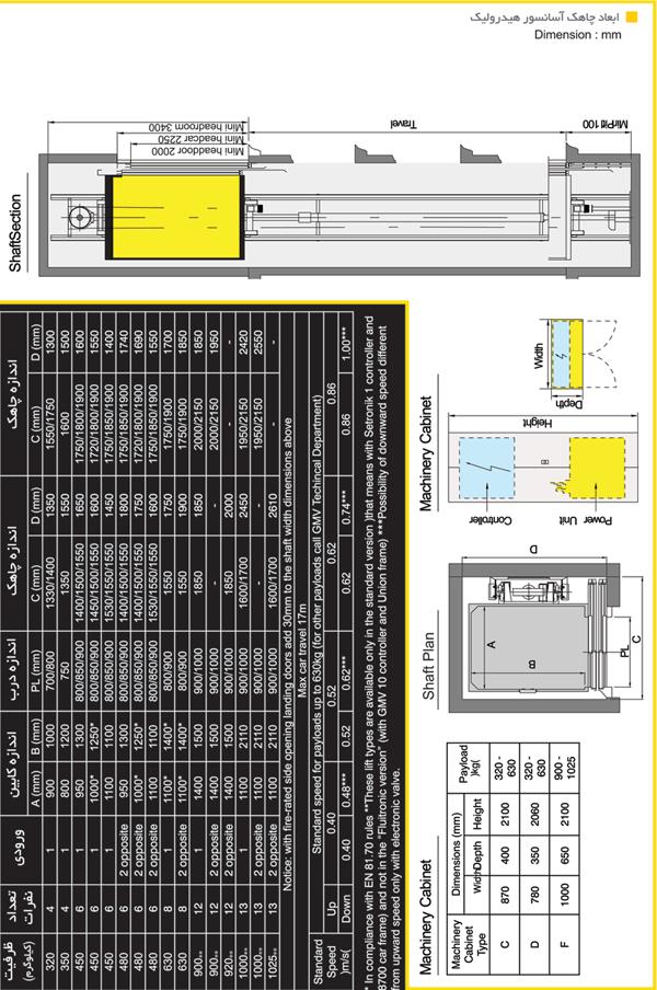 ابعاد چاهک آسانسور هیدرولیک