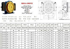 قیمت موتور گیرلس مگا درایو